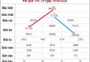 Soi cầu XSMB ngày 17/9/2020 chốt số dự đoán kqxs hôm nay
