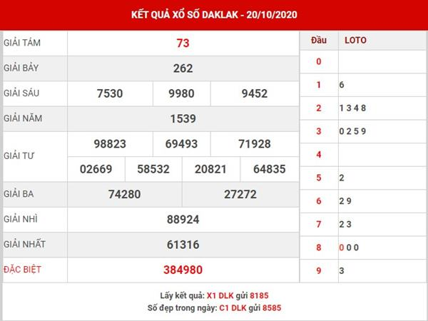 Phân tích XSDLK thứ 3 ngày 27-10-2020 chính xác nhất