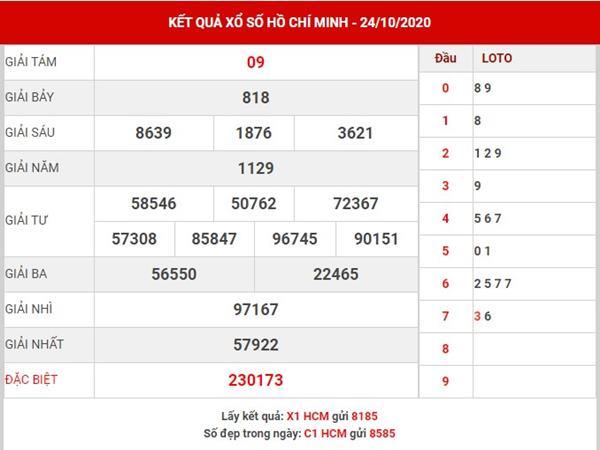 Phân tích kết quả sổ xố Hồ Chí Minh thứ 2 ngày 26-10-2020
