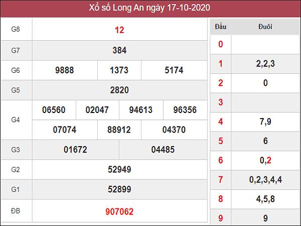 Soi cầu KQXSLA ngày 24/10/2020- xố số long an chính xác