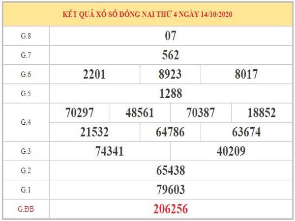Dự đoán XSDN ngày 21/10/2020 dựa vào phân tích KQXSDN thứ 4 tuần trước
