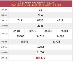 Dự đoán XSKH 7/10/2020 chốt lô VIP Khánh Hòa thứ 4