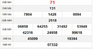 Thống kê KQXSHCM ngày 05/10/2020- xổ số hồ chí minh