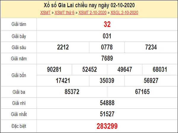 Phân tích XSGL 09/10/2020