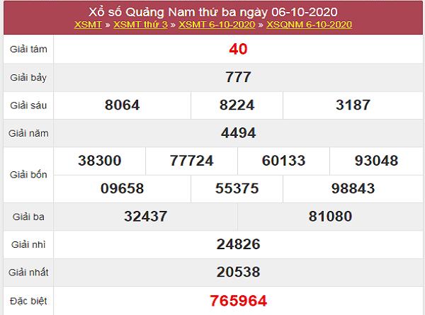 Phân tích KQXSQN ngày 13/10/2020- xổ số quảng nam thứ 3