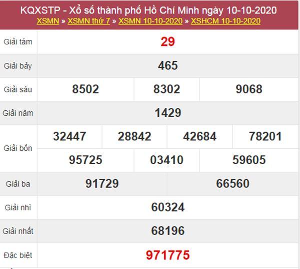 Phân tích XSHCM 12/10/2020 chốt số đẹp Hồ Chí Minh thứ 2