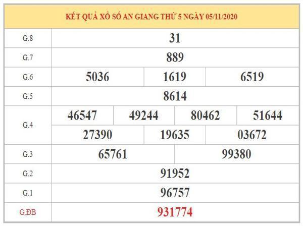Nhận định KQXSTN ngày 12/11/2020 dựa trên kết quả kỳ trước