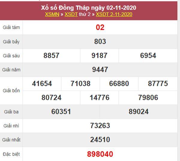 Nhận định KQXS Đồng Tháp 9/11/2020 thứ 2 tỷ lệ trúng cao