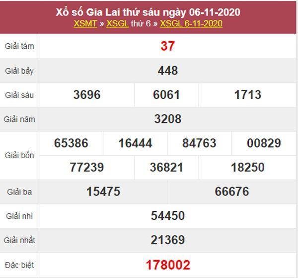 Phân tích XSGL 13/11/2020 chốt lô VIP Gia Lai thứ 6