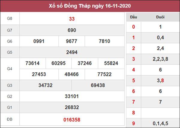 Thống kê XSDT 23/11/2020 chốt lô Đồng Tháp thứ 2 tỷ lệ trúng cao