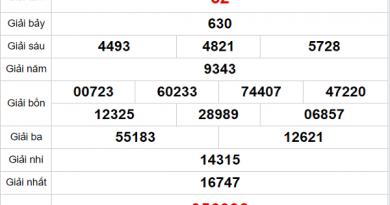 Thống kê XSTTH ngày 30/11/2020, thống kê xổ số Thừa Thiên Huế