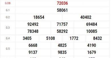 Loto gan kết quả XSMB hôm nay thứ 5 ngày 26/11/2020