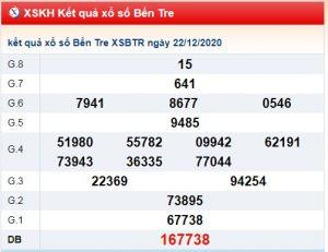 Nhận định KQXSBT ngày 29/12/2020 dựa trên kết quả kì trước