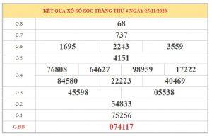 Nhận định KQXSST ngày 02/12/2020 dựa trên kết quả kì trước