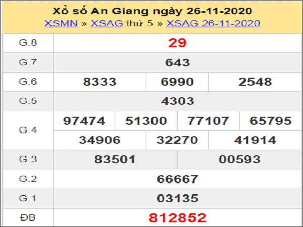 Tổng hợp phân tích XSAG ngày 03/12/2020- xổ số an giang