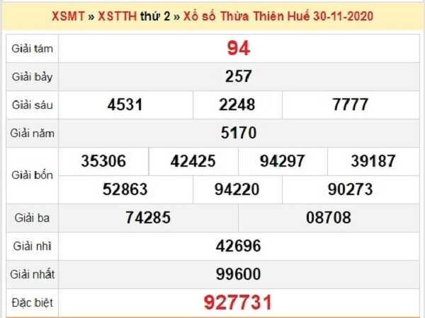Thống kê XSTTH ngày 07/12/2020- xổ số thừa thiên huế chi tiết