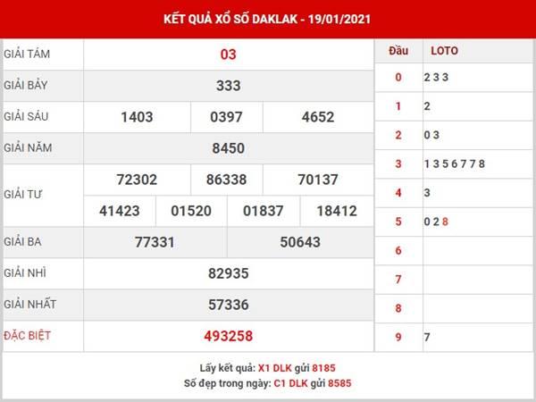 Phân tích XS Daklak thứ 3 ngày 26/1/2021