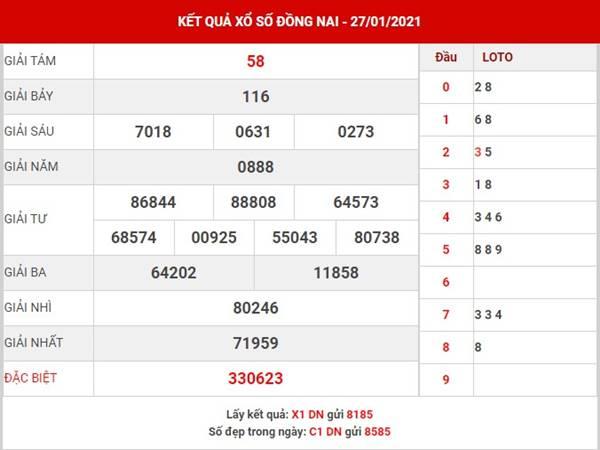 Dự đoán xổ số Đồng Nai thứ 4 ngày 3/2/2021