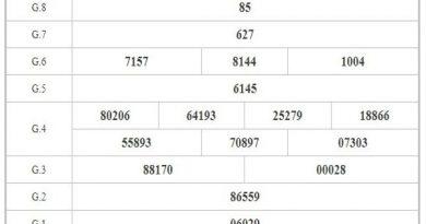 Thống kê KQXSBL ngày 2/2/2021 dựa trên kết quả kì trước