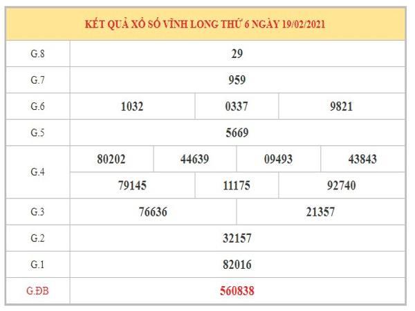 Nhận định KQXSVL ngày 26/2/2021 dựa trên kết quả kỳ trước