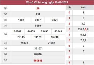 Phân tích XSVL 26/2/2021 chốt số đẹp giờ hoàng đạo cực chuẩn