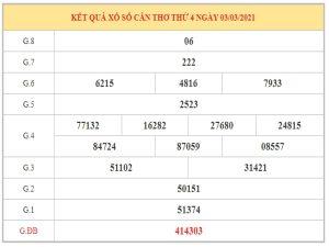 Phân tích KQXSCT ngày 10/3/2021 dựa trên kết quả kỳ trước