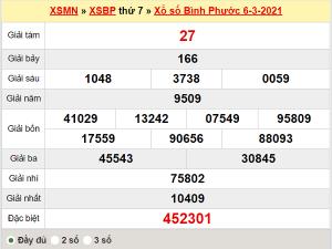Thống kê XSBP 13/3/2021