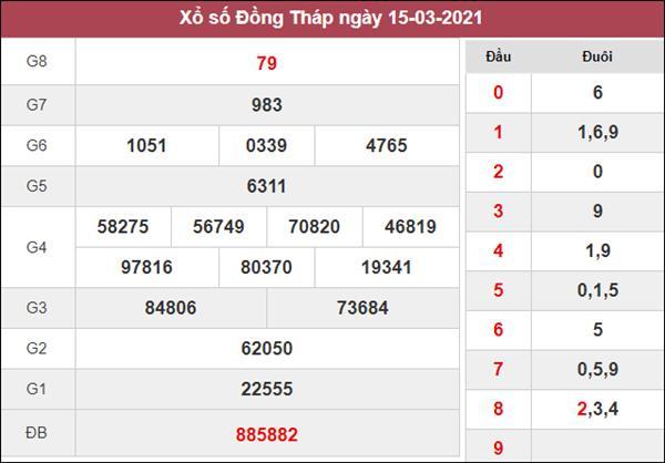 Soi cầu XSDT 22/3/2021 chốt bạch thủ lô Đồng Tháp thứ 2