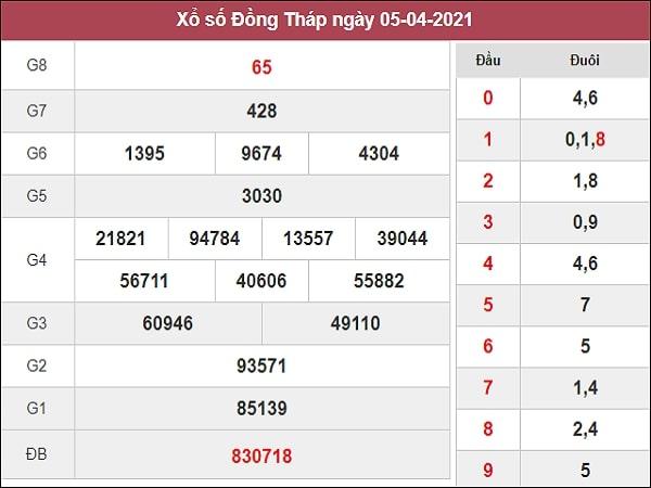 Nhận định XSDT 12/4/2021