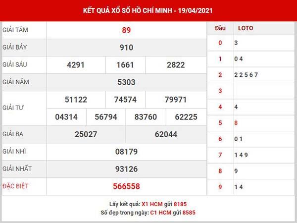 Thống kê XSHCM ngày 24/4/2021 đài Hồ Chí Minh thứ 7 hôm nay chính xác nhất