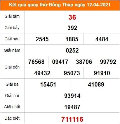 Quay thử xổ số Đồng Tháp ngày 12/4/2021