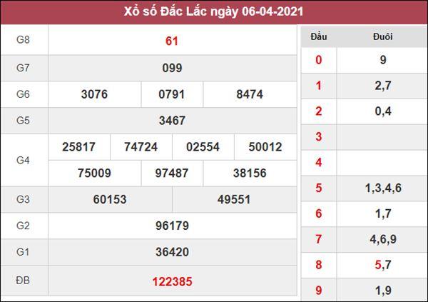 Dự đoán XSDLK 13/4/2021 thứ 3 chốt đầu đuôi giải đặc biệt