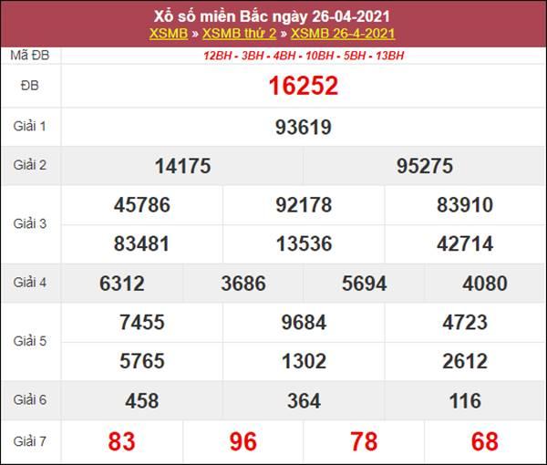 Phân tích XSMB 27/4/2021 chốt cầu lô số đẹp hôm nay