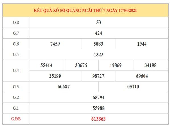 Soi cầu XSQNG ngày 24/4/2021 dựa trên kết quả kì trước