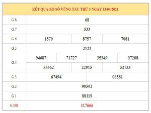 Nhận định KQXSVT ngày 20/4/2021 dựa trên kết quả kì trước