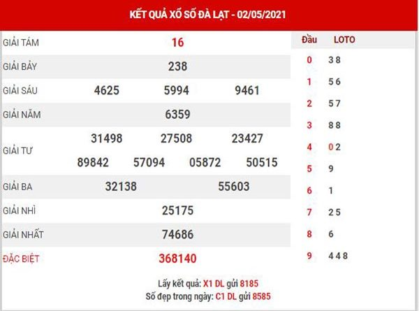 Soi cầu XSDL ngày 9/5/2021 - Soi cầu đài xổ số Đà Lạt chủ nhật
