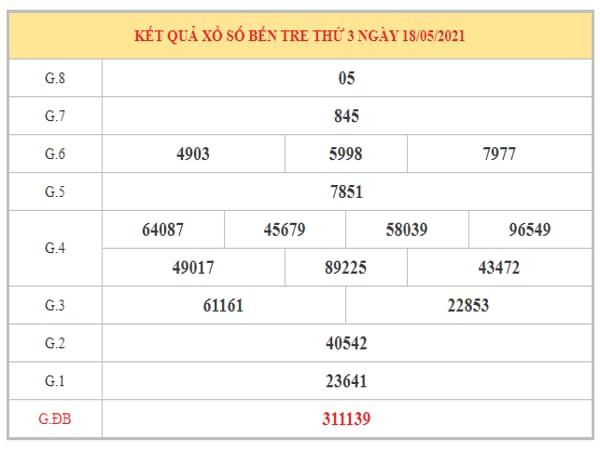 Nhận định KQXSBTR ngày 25/5/2021 dựa trên kết quả kì trước