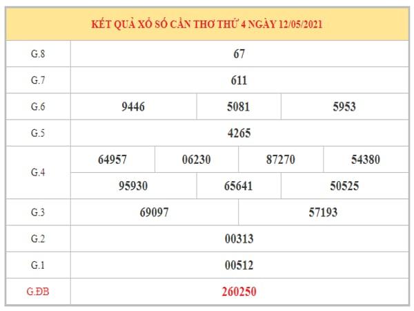 Thống kê KQXSCT ngày 19/5/2021 dựa trên kết quả kì trước