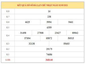 Phân tích KQXSDL ngày 9/5/2021 dựa trên kết quả kì trước