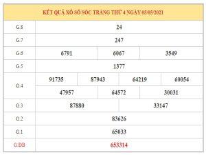Dự đoán XSST ngày 12/5/2021 dựa trên kết quả kì trước