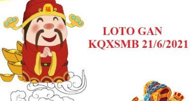 Loto gan KQXSMN 21/6/2021