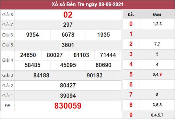 Dự đoán XSBT 15/6/2021 chốt cầu lô số đẹp Bến Tre