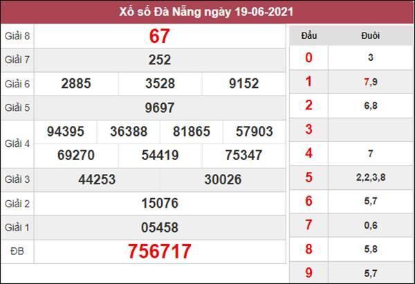 Dự đoán XSDNG 23/6/2021 thứ 4 chốt cặp lô đẹp Đà Nẵng