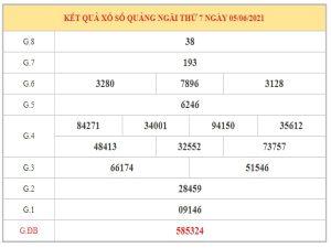 Dự đoán XSQNG ngày 12/6/2021 dựa trên kết quả kì trước