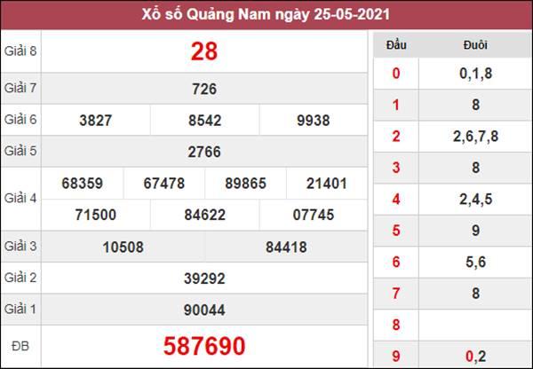 Nhận định KQXS Quảng Nam 1/6/2021 tỷ lệ trúng cao