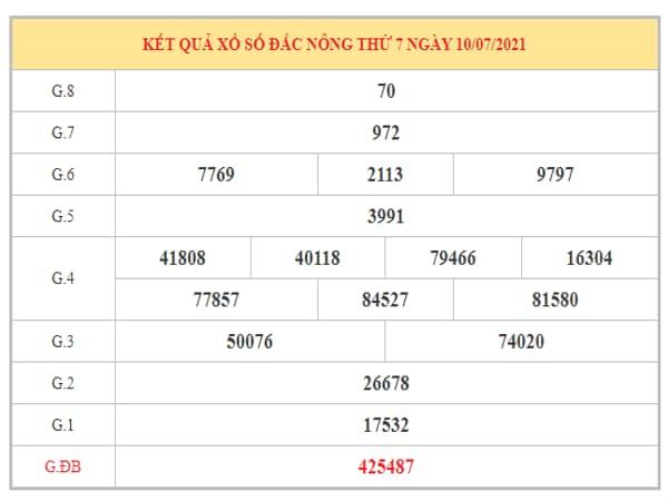 Dự đoán XSDNO ngày 17/7/2021 dựa trên kết quả kì trước
