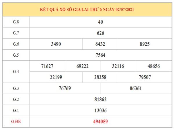 Nhận định KQXSGL ngày 9/7/2021 dựa trên kết quả kì trước