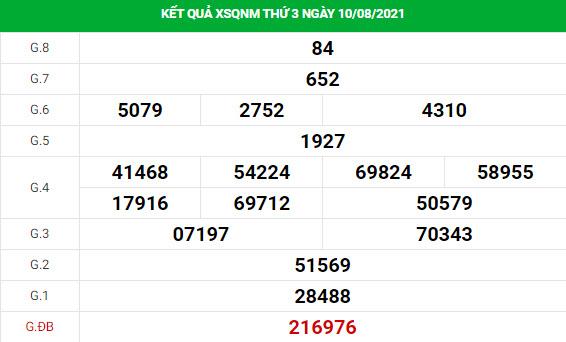 Soi cầu dự đoán xổ số Quảng Nam 17/8/2021 chính xác