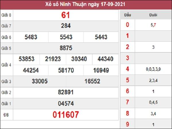 Nhận định XSNT 24-09-2021
